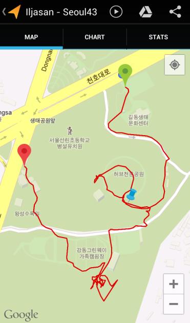 Iljasan (36:58, 1.53 km)