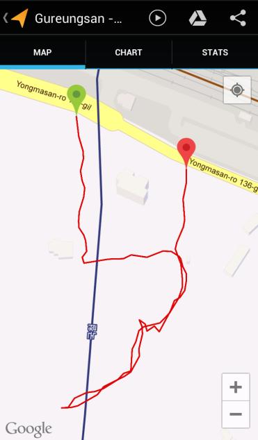 Gureungsan (14:35, 0.57 km)